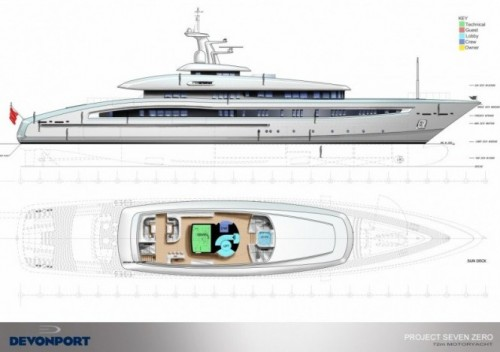 Superyachts DENVONPORT Concepts